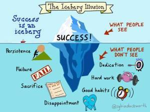 succes-iceberg